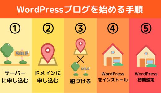 【無料で出来る】WordPressブログの始め方【初心者でも簡単10分】