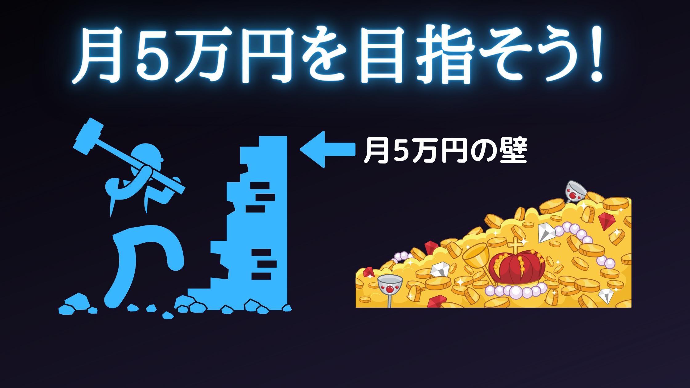 初心者WEBライターは月5万円の収入を目指そう!