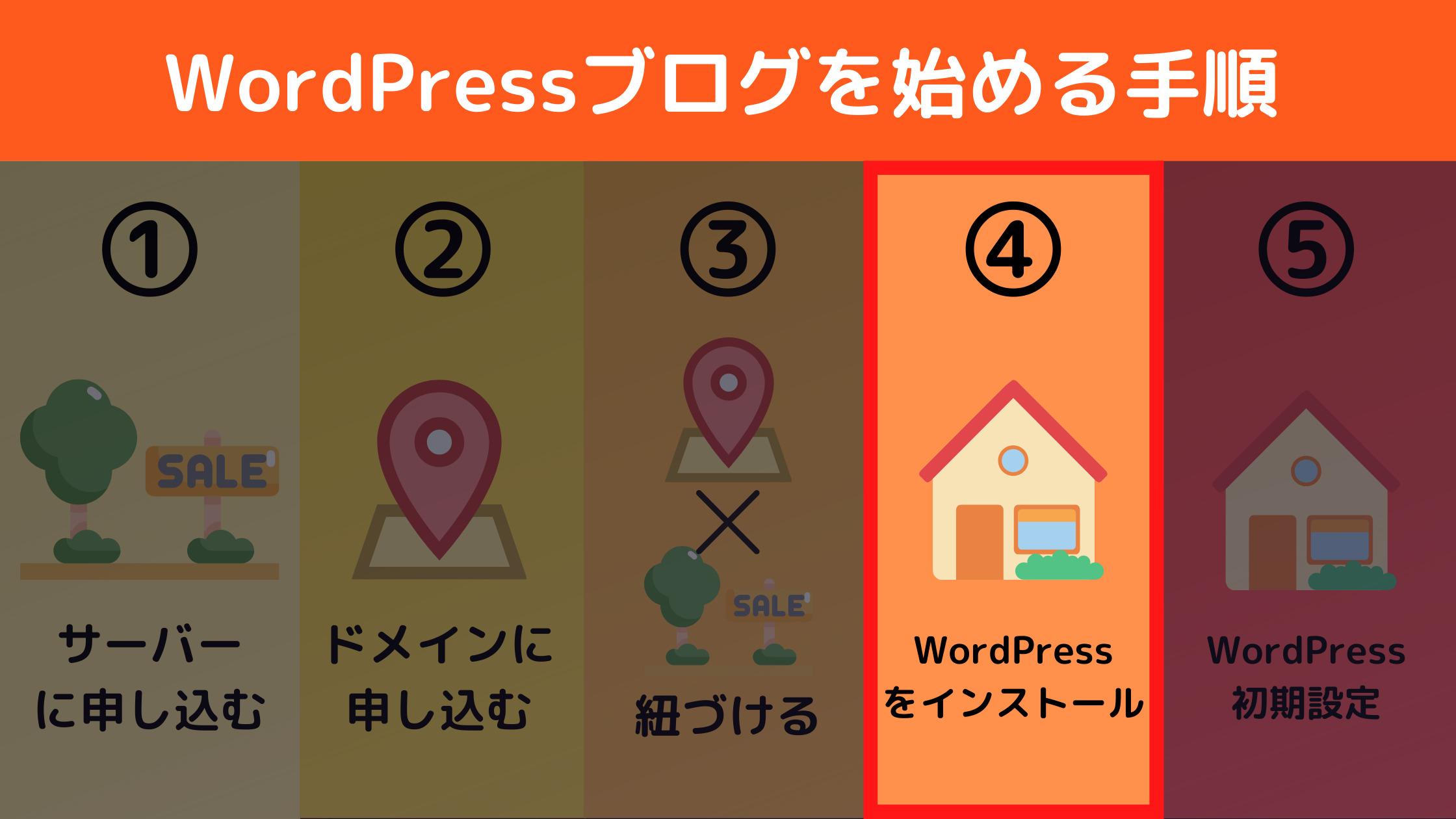 ④WordPressをインストールする