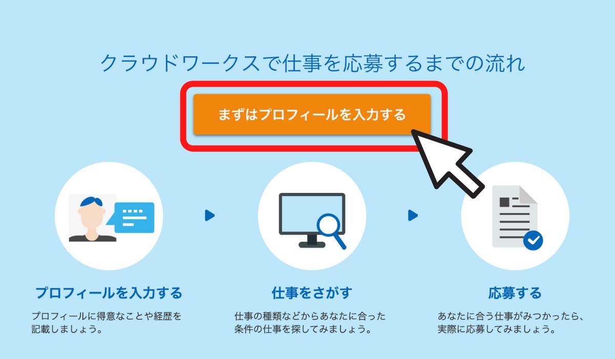 ステップ①:クラウドソーシングサイトに登録する
